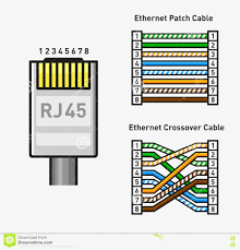 Cat 5 Cable images utp wiring diagram cat5e utp wiring diagram home diagrams free throughout t568b