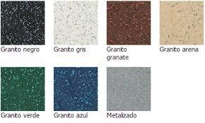 Presupuesto Colocar O Cambiar Encimeras De Granito ONLINE Clases De Granitos Para Encimeras