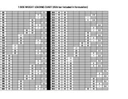 Weight Loading Chart Loading Chart Max Up To 685lbs
