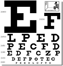 Free Online Eye Test Chart Take The Snellen Eye Test Online