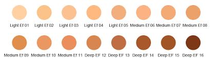 Kevyn Aucoin The Etherealist Skin Illuminating Foundation All Varieties 28 Ml 0 95 Fl Oz