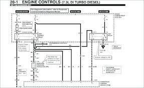 ford f diesel engine diagram ford super duty parts ford 7 3 diesel ford f diesel engine diagram 7 3 diesel engine wiring diagram schematic diagram ford 7 diagrams