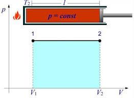 1 29.04.2020 Група №11 Фізика і астрономія Урок № 68-69 Тема уроку: Робота тер