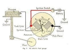 automotive fuel gauge wiring diagram wiring diagram suburban fuel gauge wiring diagram image about