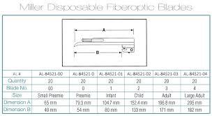 Disposable Miller Laryngoscope Blades Al 84521 Alco
