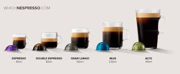 Nespresso Coffee Pod Chart Whats The Difference Between Nespresso Originalline And
