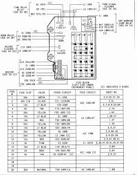 96 dodge caravan fuse diagram trusted wiring diagrams \u2022 dodge caliber 2007 fuse diagram 94 dodge caravan fuse diagram wiring diagram for light switch u2022 rh prestonfarmmotors co 96 dodge