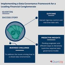 How Important Is Data Governance From A Business Perspective