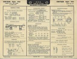 Charts 1961 Pin On Aea Tune Up Charts Vintage Cars