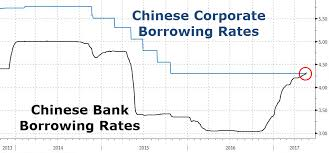 This Is Probably Just The Beginning Chinese Banks Are In