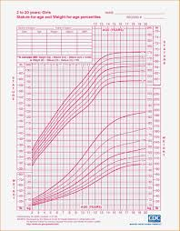 Army Ht And Wt Chart 12 Mens Weight Chart Business Letter