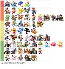 Super Smash Bros 4 Matchup Chart Japans Super Smash Bros 4 1 13 Tier List Image 1 Super