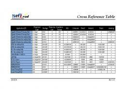 Cross Reference Index Performance Oil Store Mafiadoc Com