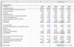 The Ultimate Guide To Financial Modeling Best Practices