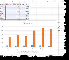 Advanced Charts In Excel 2010 Advanced Charts Graph In Excel