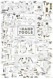 The Chart Of Hand Tools Poster 24 X 36 By Pop Chart