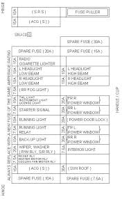 wiring diagram for honda civic ex wiring image 1995 honda civic ex fuse box diagram 1995 auto wiring diagram on wiring diagram for 95