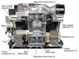 electro help microwave oven circuit diagram sharp model r 1900j Microwave Oven Circuit Diagram microwave oven circuit diagram sharp model r 1900j microwave oven circuit diagram full
