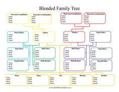 Genealogy Form Templates Free Family Tree Templates Lavanc Org