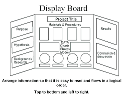 science fair display board templates science fair project board template barrest info