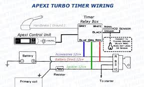 turbo timer installation remote central locking nissan the rest of the wiring can best be explained by a diagram found online somewhere