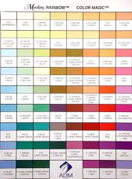 Most Popular Wilton Cake Color Chart Americolor Gel Food