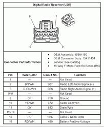 2014 chevy silverado radio wiring diagram on 2014 images free Chevy Radio Wiring Diagram 2004 chevy stereo wiring diagram wiring diagram and schematic on 2014 chevy silverado radio wiring diagram on wiring diagram for 2004 chevy silverado radio chevy truck radio wiring diagram