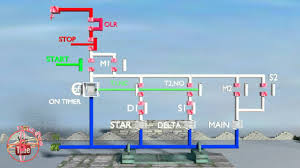 star delta starter control diagram explain animation video how to star delta starter control diagram explain animation video how to work star delta starter