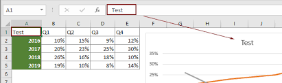 How To Create A Dynamic Chart Title In Excel