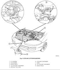 2002 chrysler concorde 3 5 l overheating changed thermastat lower graphic