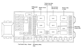 i have a 2004 f250 super duty and it will not start when you turn 2004 ford f350 6.0 fuse panel diagram at 2004 F250 Super Duty Fuse Box