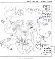 electric winch wiring diagram wiring diagrams and schematics chicago electric winch wiring diagram and
