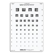 Chart Illiterate Vision Testing 10 Testing Distance 14x9