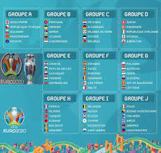 قرعة تصفيات كأس أوروبا 2020 : ألمانيا وهولندا في مجموعة واحدة والبرتغال في  المجموعة الأصعب