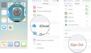 Apple A How To Your Iphone New Or On Create Ipad Id