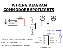 wiring diagram spotlights basic car wiring diagram \u2022 wiring lightforce led 215 wiring diagram at Lightforce Wiring Harness Instructions