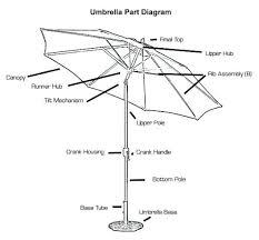 umbrella stand parts patio umbrella base replacement parts beautiful patio umbrella stand