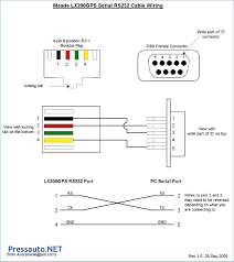 serial cable wiring diagram wiring diagram val serial cable wiring diagram wiring diagram host straight through serial cable wiring diagram serial cable wiring diagram