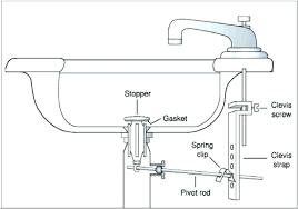 removing sink drain plug removing sink drain plug delta sink drain how to remove bathroom sink
