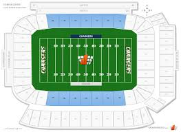 Stubhub Center Seating Chart Rows Dignity Health Sports Park Lower Sideline Football Seating