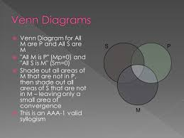 Some S Are P Venn Diagram Categorical Syllogisms Ppt Video Online Download