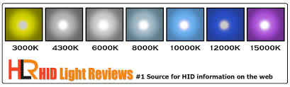 Hid Color Chart Hid Light Reviews Headlight Reviews