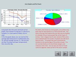 Informational Text With Graphs And Charts Informational Text Tutorial