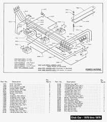 Simple wiring diagram for columbia 36 volt golf cart prodigy brake