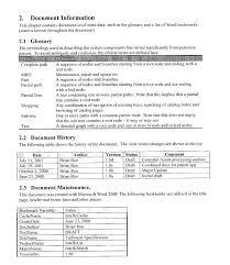 car sponsorship proposal template race car sponsorship proposal template new sponsorship levels