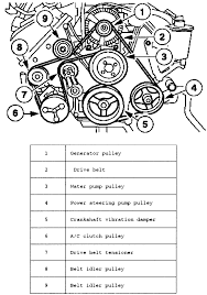 similiar 2007 ford mustang v6 engine diagram keywords remove serpentine belt mustangforums com