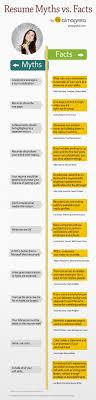 67 Best Job Interview Tips Images On Pinterest Job Interviews