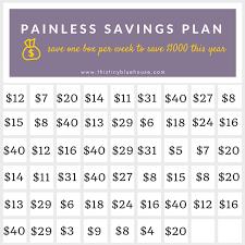 Weekly Saving Plan Chart Savings Chart Bismi Margarethaydon Com