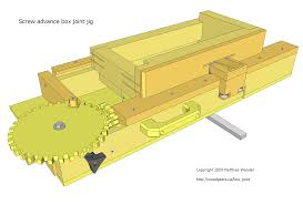 Free Woodworking Furniture Plans My Project Woodshop Jig Plans