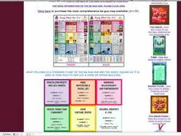 Feng Shui For House Layout 17 Feng Shui Tips For Good Home Design Feng Shui In Your Home